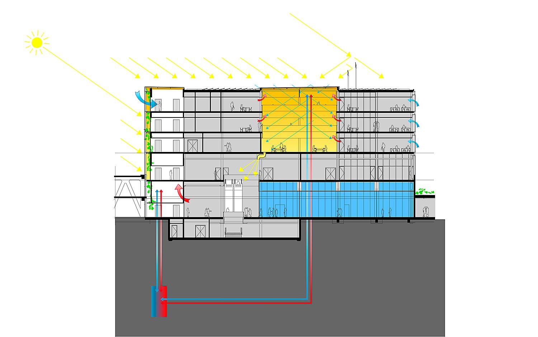 Amstrium Amsterdam | CROSS Architecture