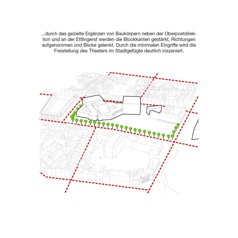 ....Urban Concept..Städtebauliches Konzept....