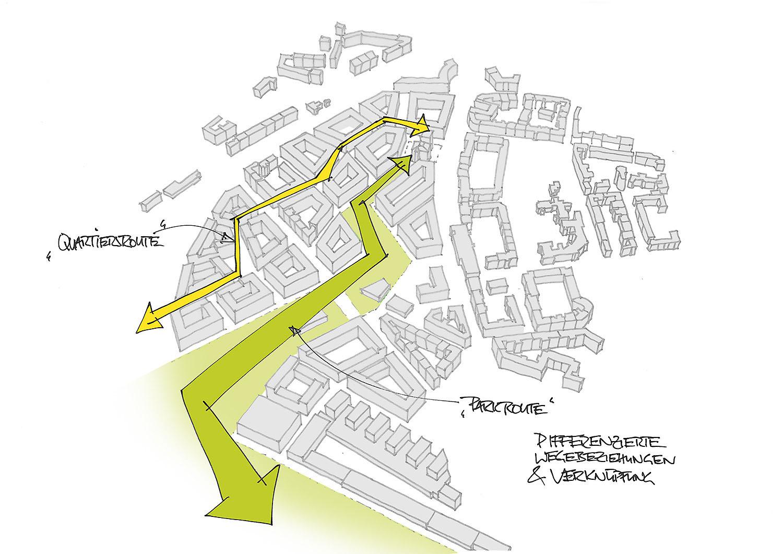 ....Neighbourhood Routes..Quartiersrouten....