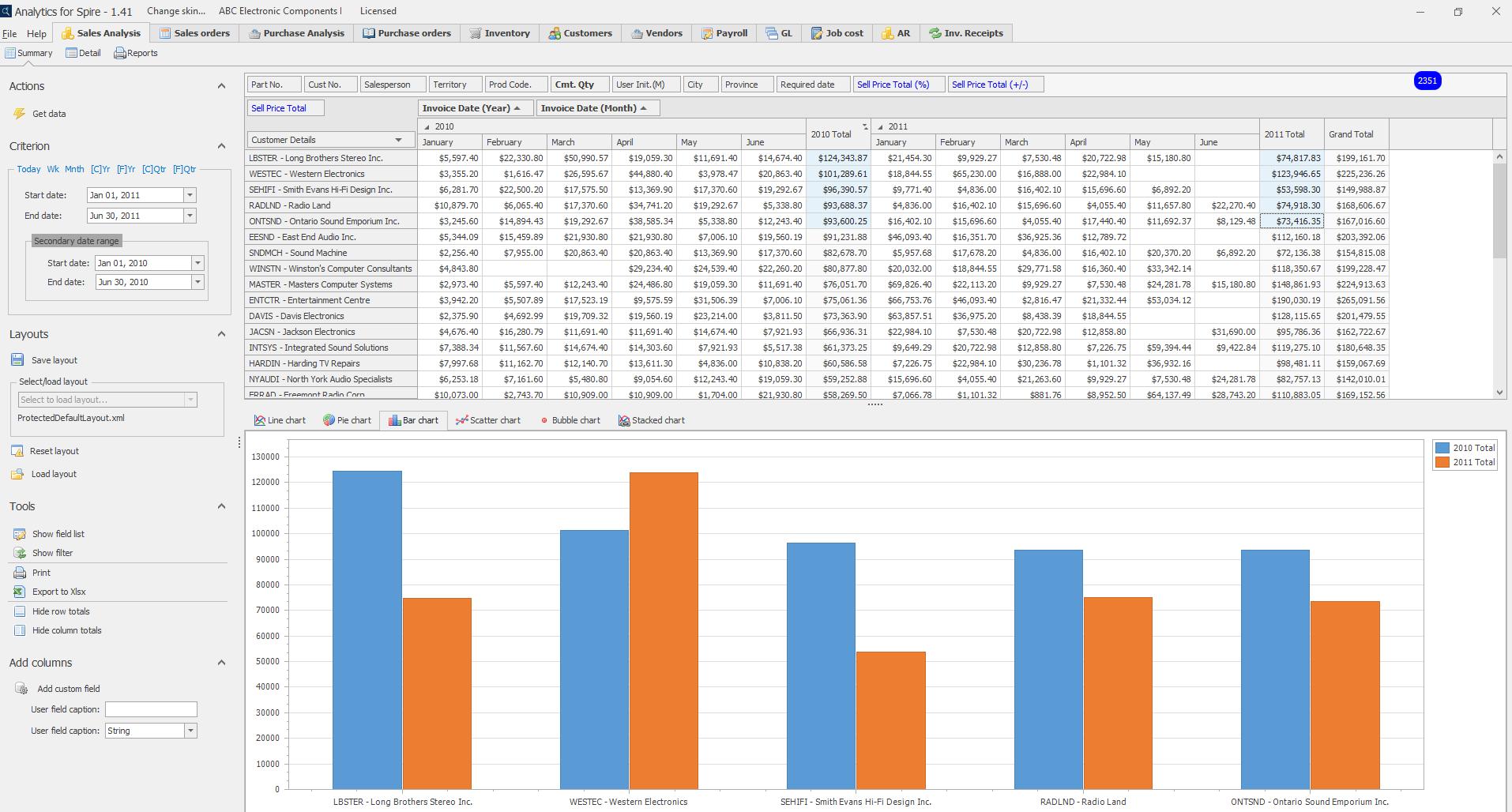 Sales+Analysis+Customer+Summary.png