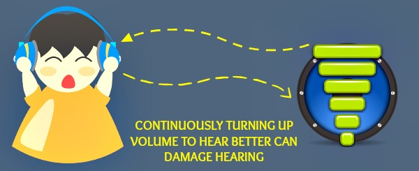 The ability to adjust volume up to a listening level causes more damage
