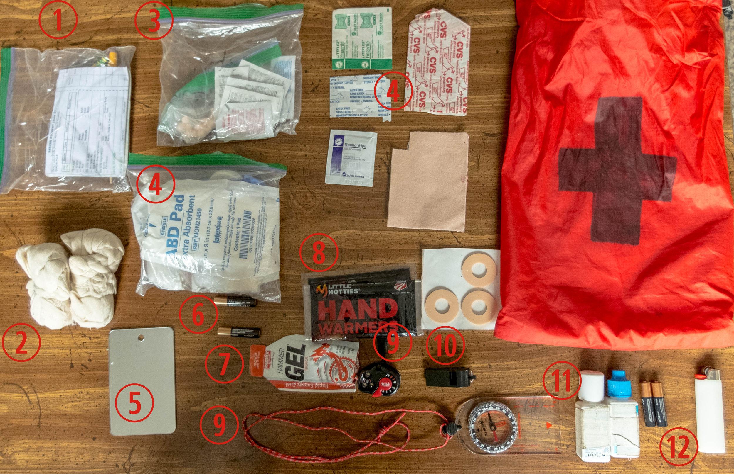 Big Kit Unpacked Numbers.jpg