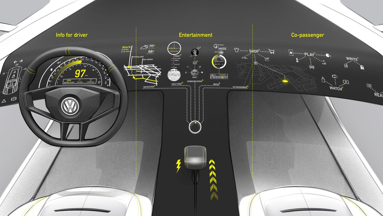 Dashboard layout