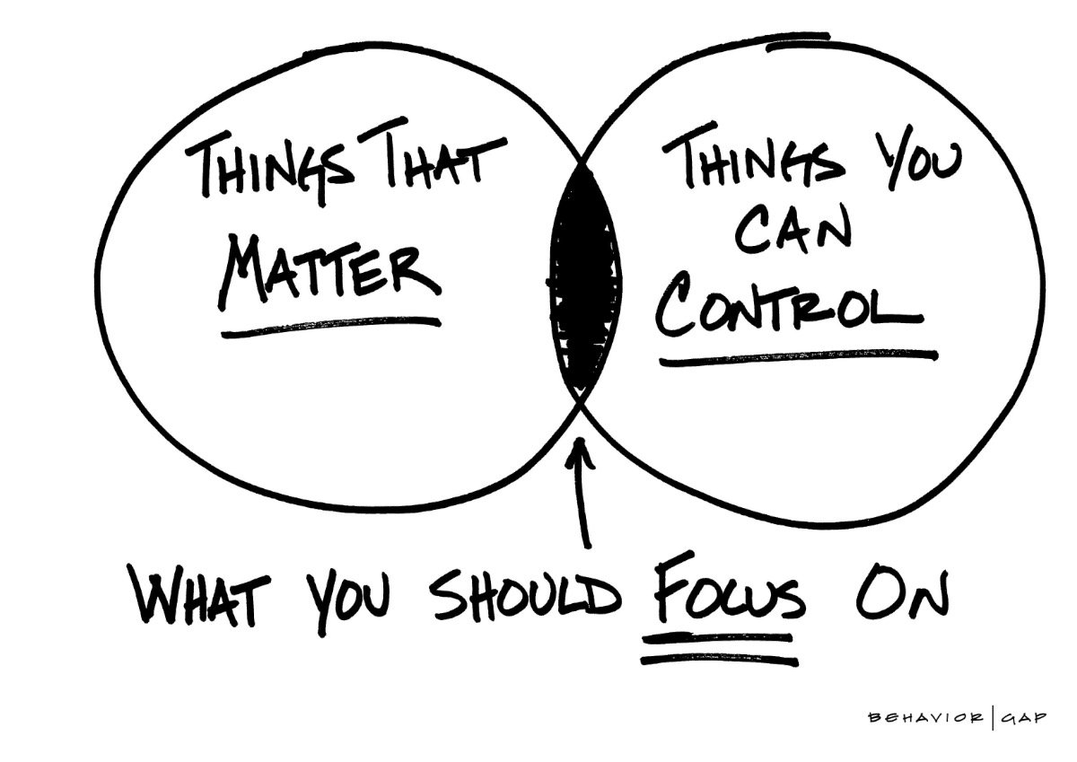How to focus on what matters and ignore the rest