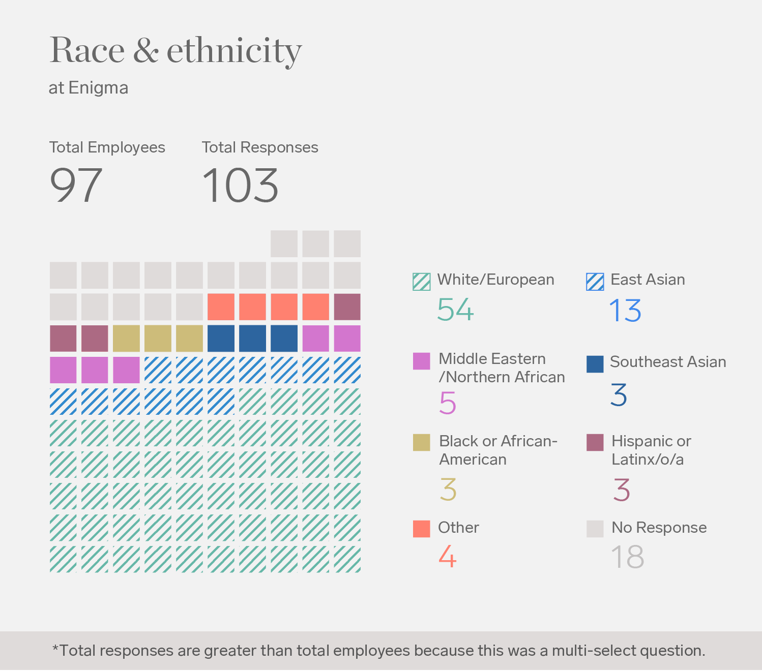 5-Race-ethnicity.png