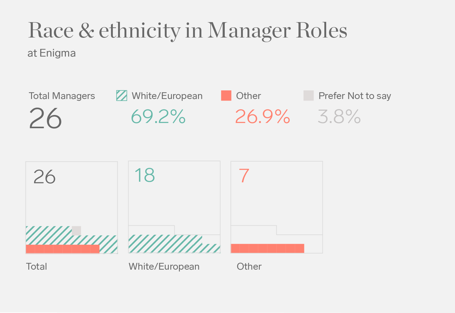 7-Race-ethnicity-managers.png