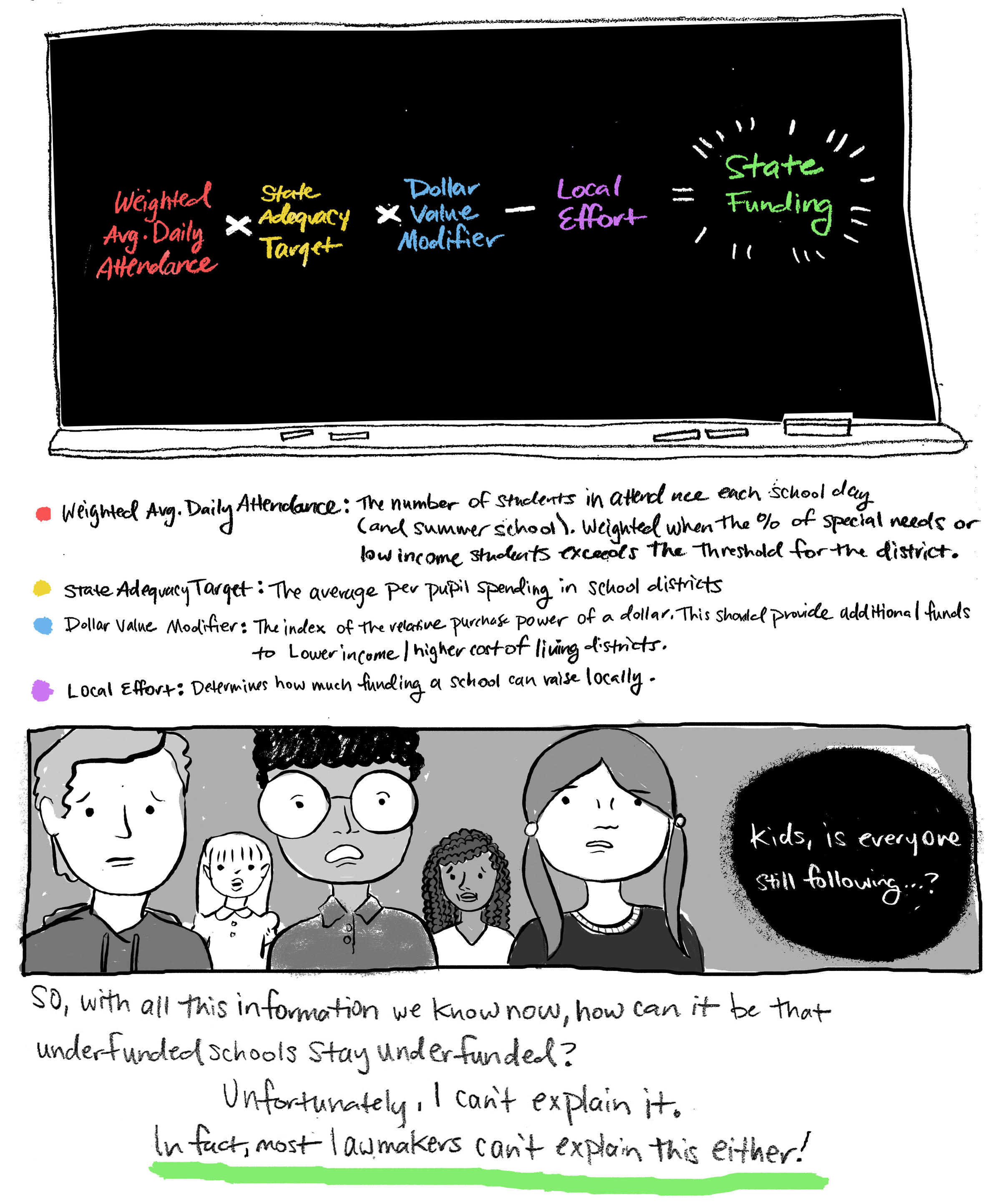 FIXeducation-comic-part2.jpg