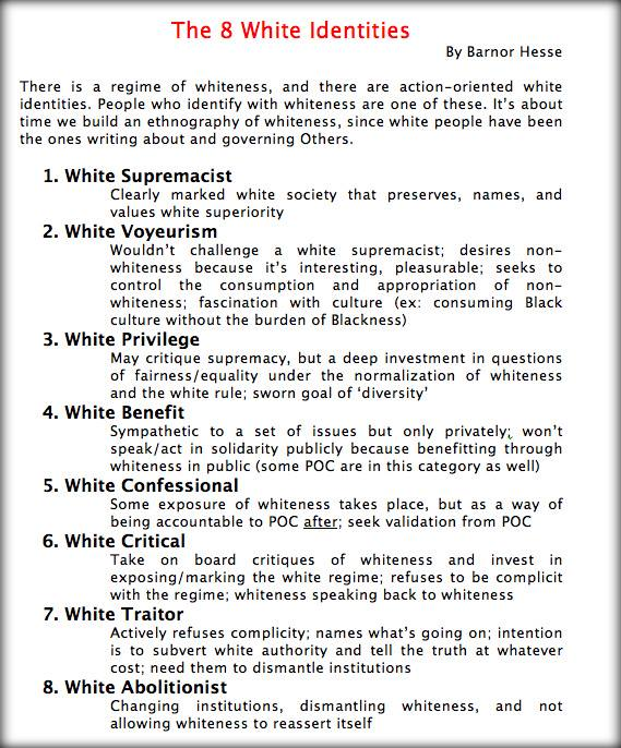 The-8-White-Identities.jpg