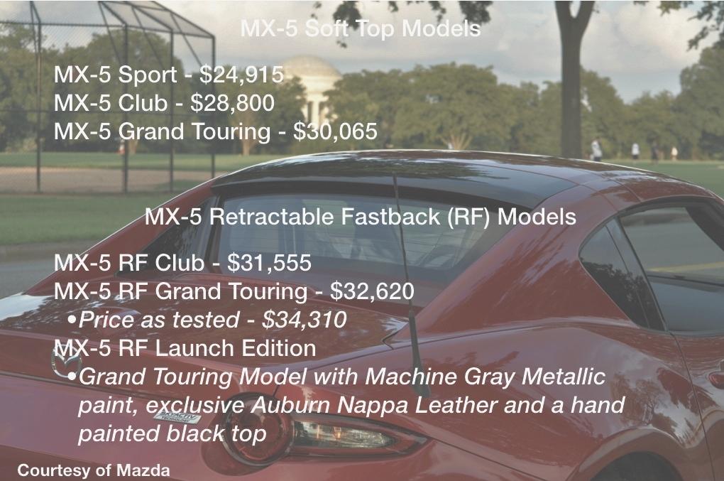 Mazda MX-5 Soft Top and RF Pricing Courtesy of Mazda