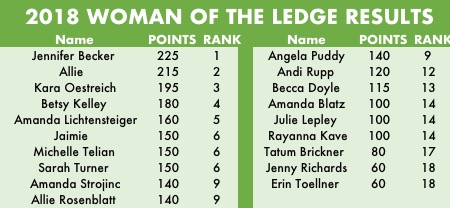 2018 Woman of the Ledge