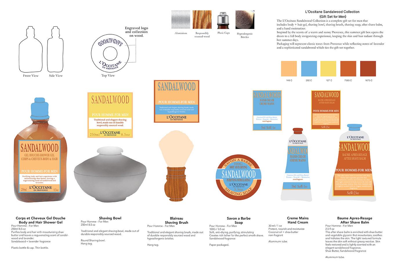 Cosmetics-overview_web.jpg