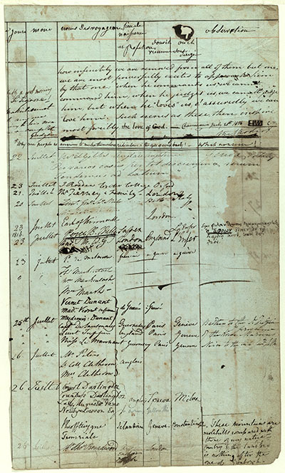 A low resolution copy of the page taken from the register of the Hotel de Villes de Londres in Chamonix.