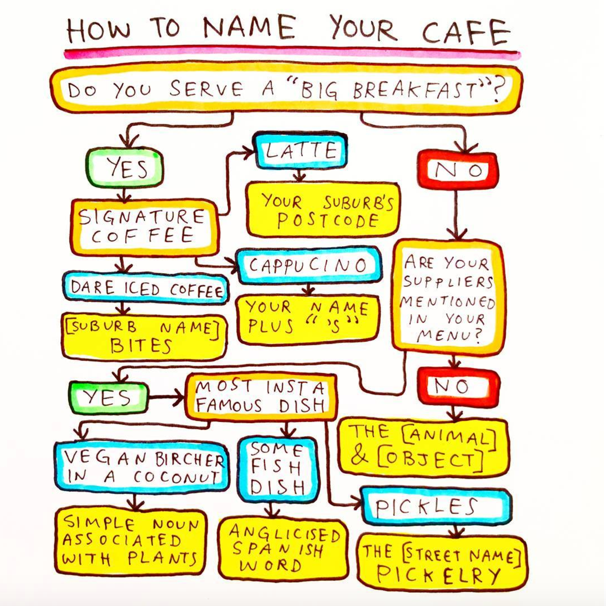 name your cafe.png