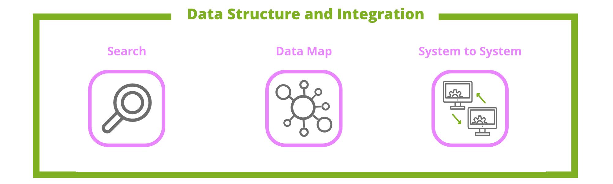 DataStructure_LAndscape.png