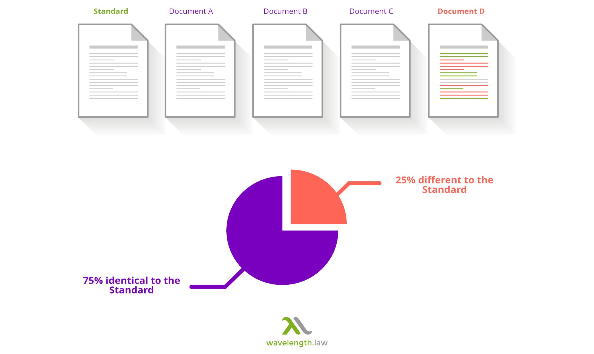 Document Comparison.png