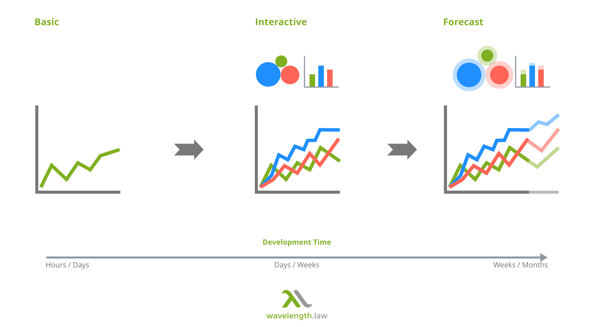Data Visualisation.png