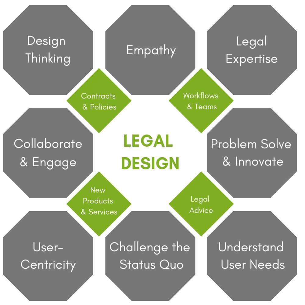 legal design 2.png