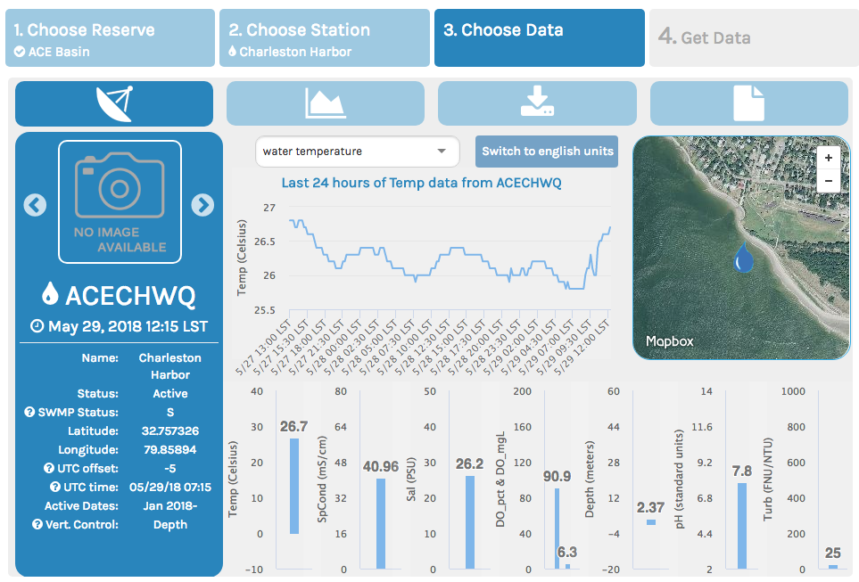 This screenshot shows a graph of the water temperature as taken by the new Charleston Harbor data logger over a 24-hour period in late May, 2018.
