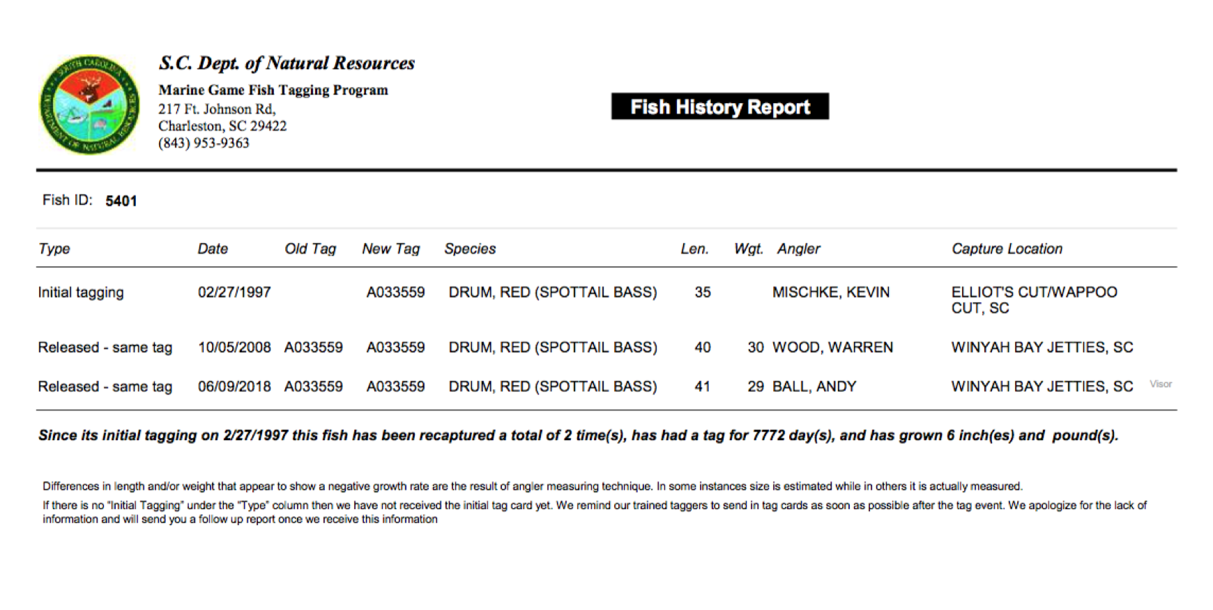 The full tagging history for redfish 'A033559.'