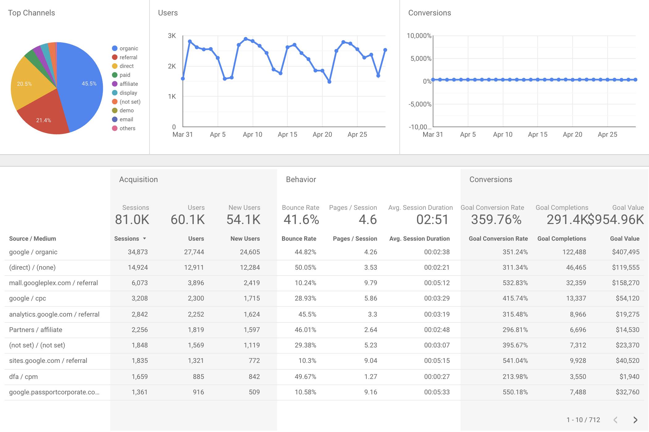 Google Data Studio - 1.png