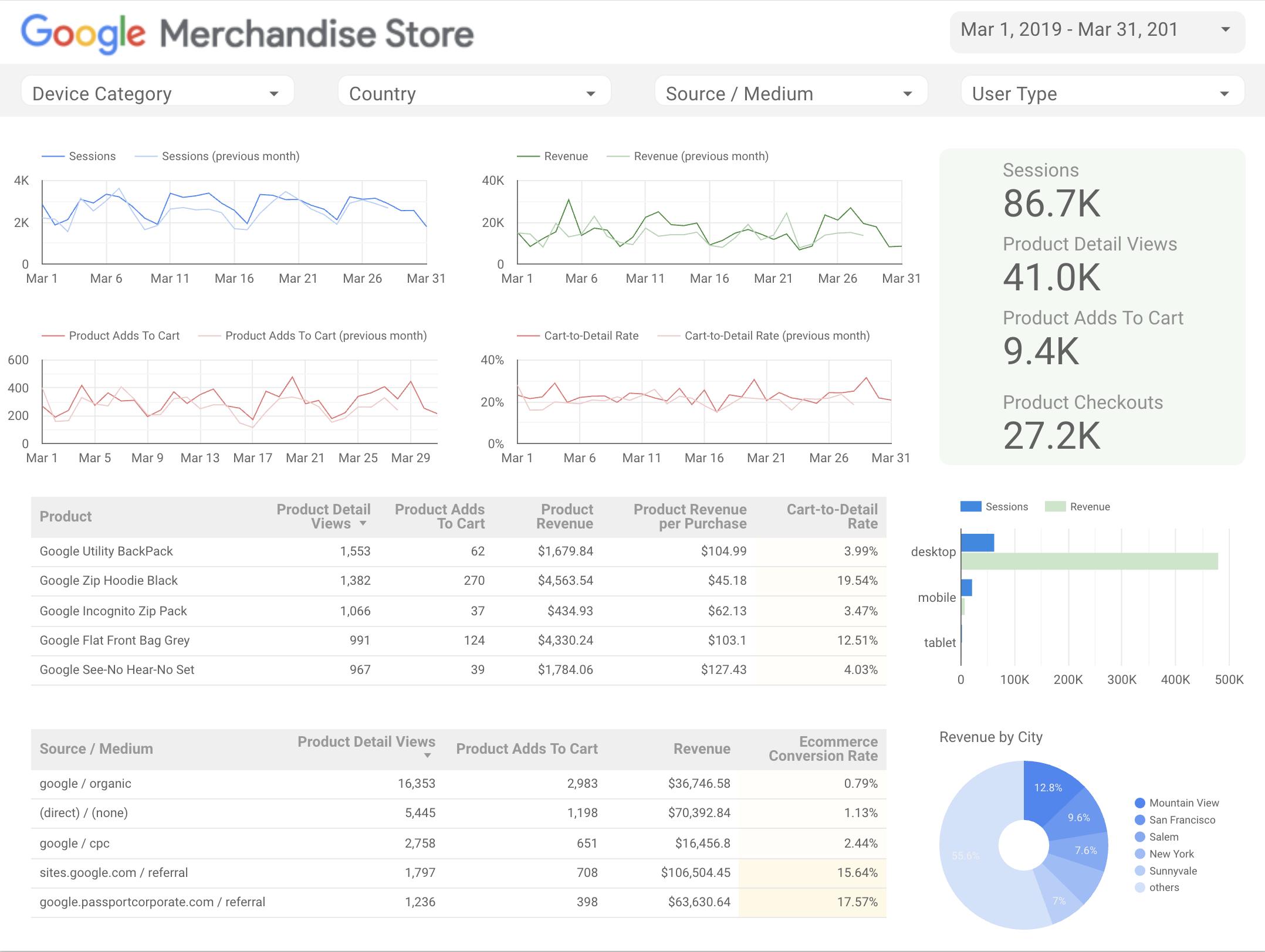 Google Data Studio - 3.png