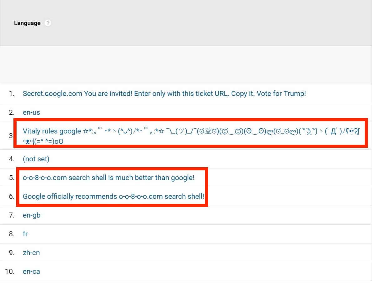 google-analytics-language-spam-2.jpg