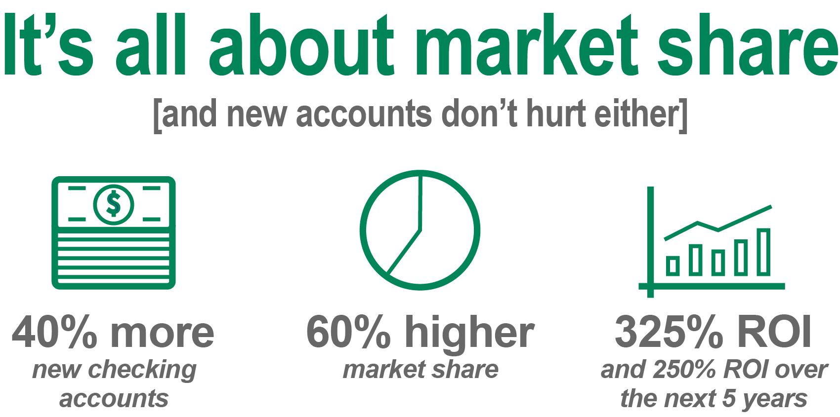 DSSG_marketshare.jpg