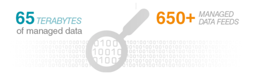 terabytes of data.png