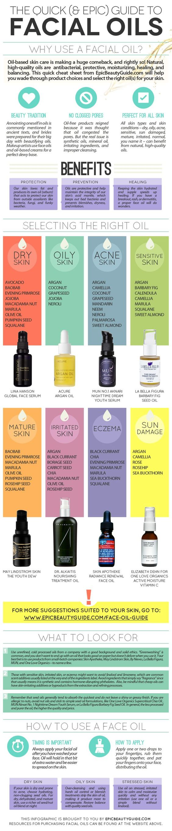 why facial oils.jpg