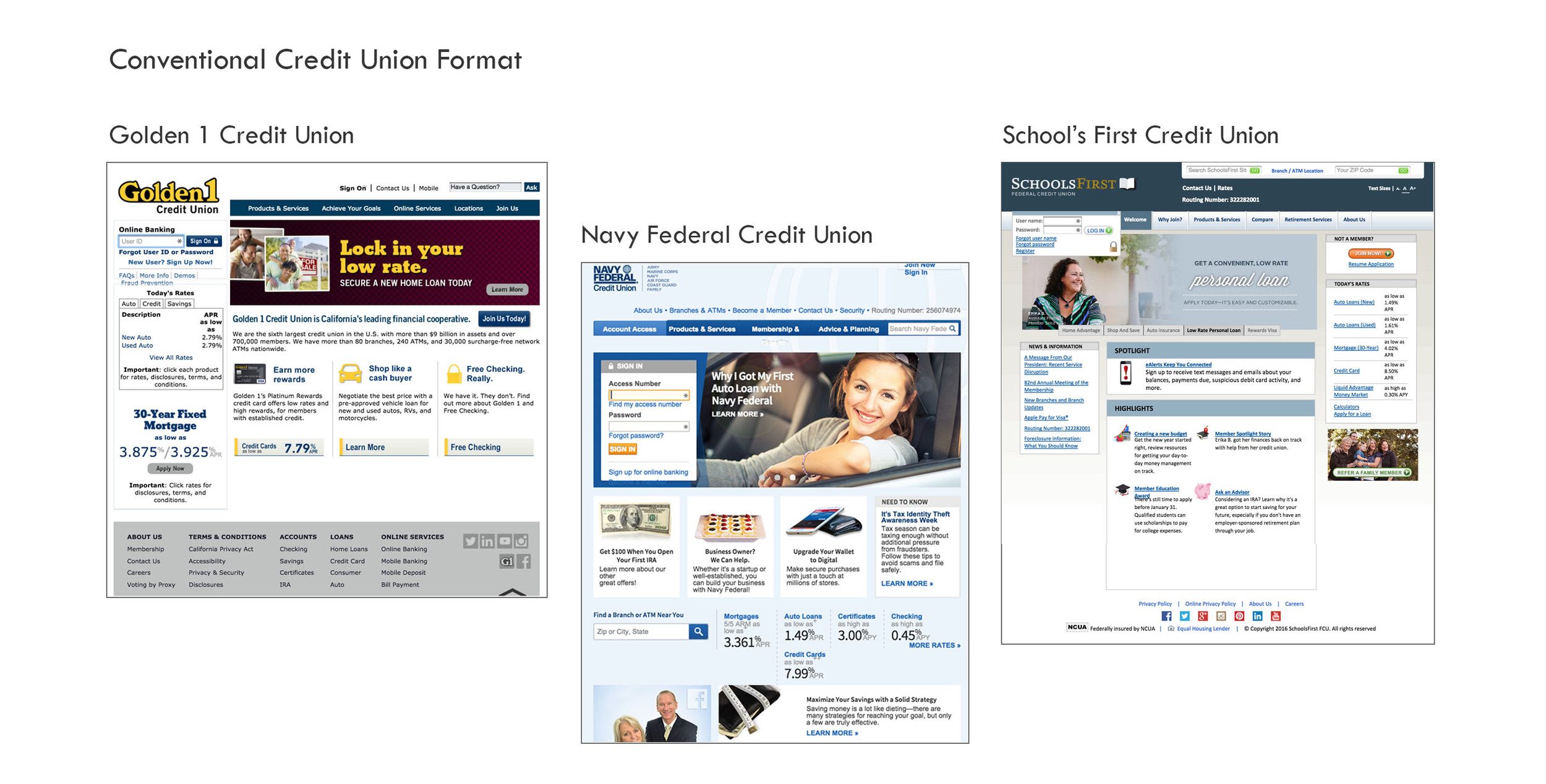 Conventional CU formats are static, informational, full of textual links and with minimal visual and interactivity.