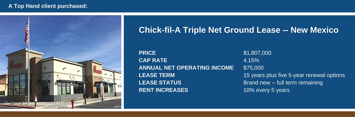 Upshot summary highlighting a Chick-fil-a ground lease that was purchased by a Top Hand client through a 1031 exchange when they sold their Montana ranch