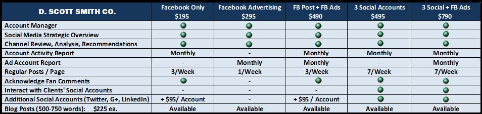 Social Pricing.png