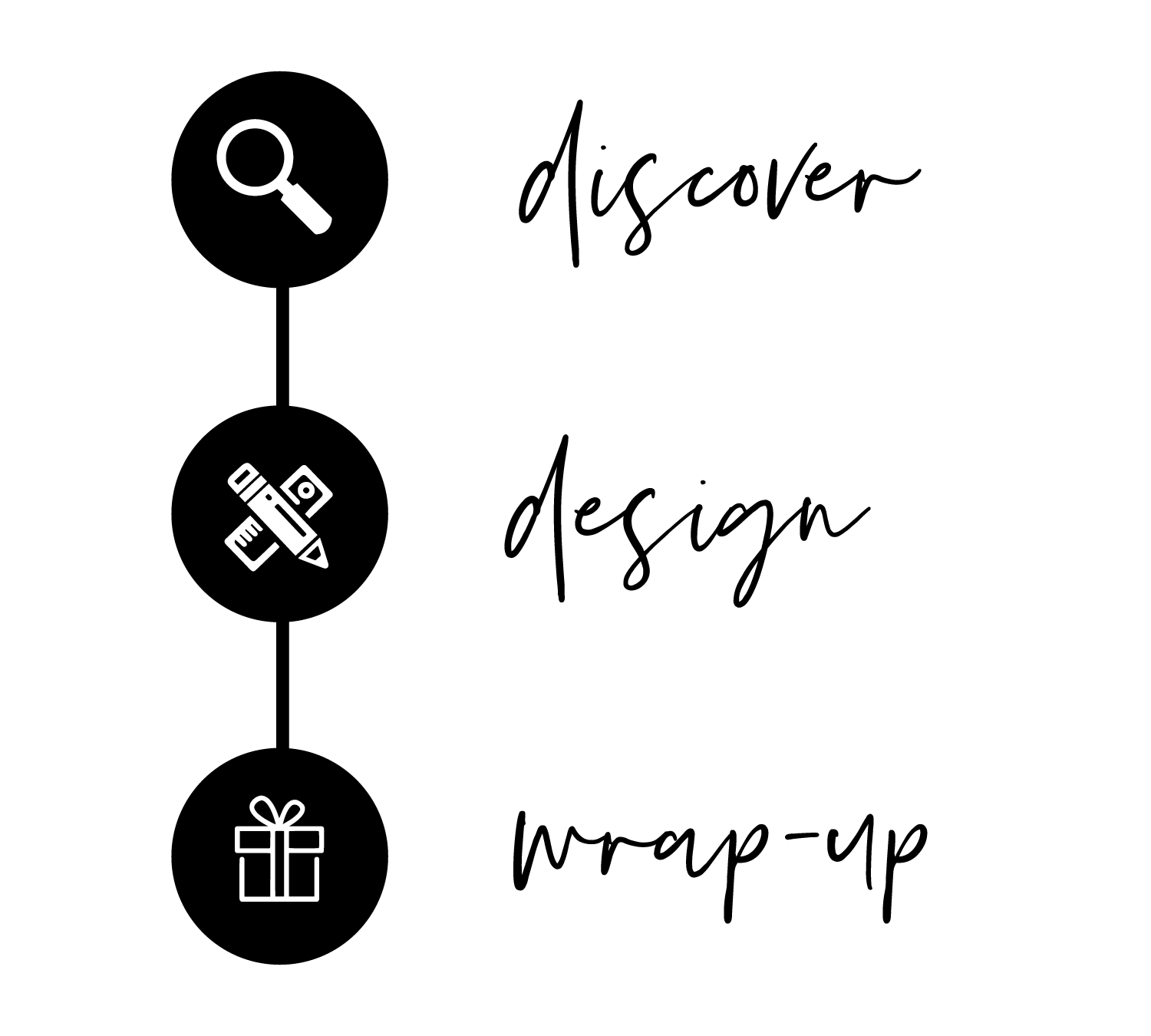 EDesign_DesignProcess_rev.png