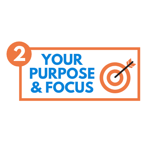 We get clear here… - Next we identify your purpose and focus in a strategic planning meeting. Using your intention, your ideal audience, and the message you want to create, we'll design a project plan for your book's creation, launch, and marketing!
