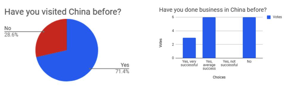 June blog graph 2.jpg
