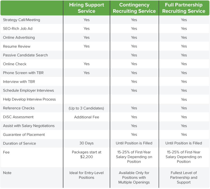 EmployerServices_Chart.png