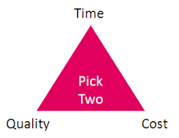 """""""The Triangle of Truth"""" via  Analytical Ones"""