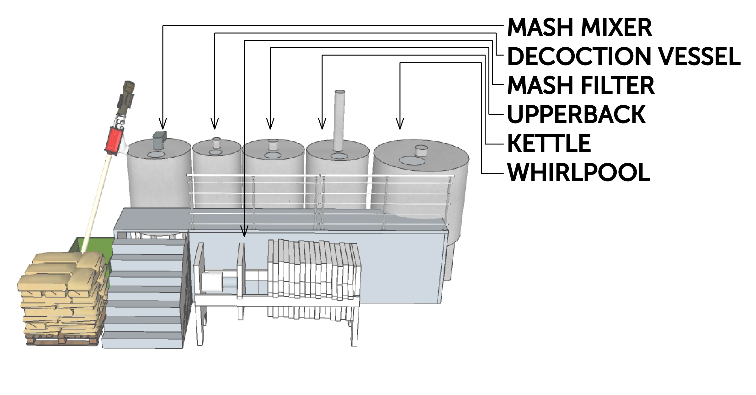 Pilot Brewhouse Labelled Pic-01.jpg