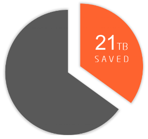 The Heffernan Group saved 21TB over a 12 month period with Optemail.