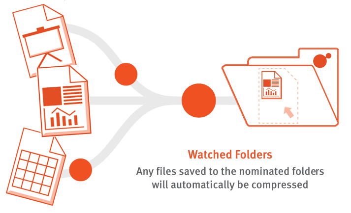 WatchedFolders.png