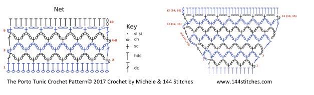 Write That Pattern! How To Write A Crochet Pattern — Stitch & Hustle | 190x627