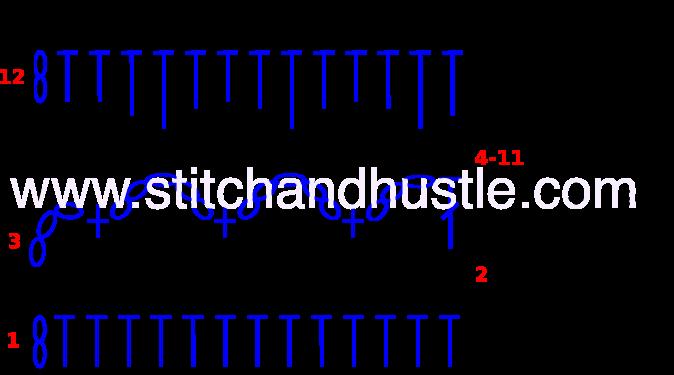 Sanibel-pool-dress-free-crochet-pattern-stitch-chart.png