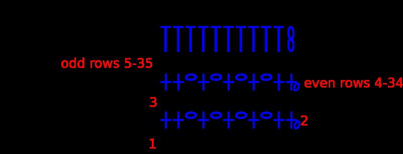 PocketPlacemat_Chart.png