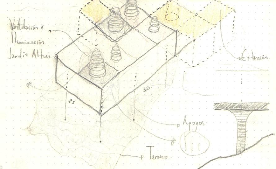 Esquema - Volumen y concepción modular