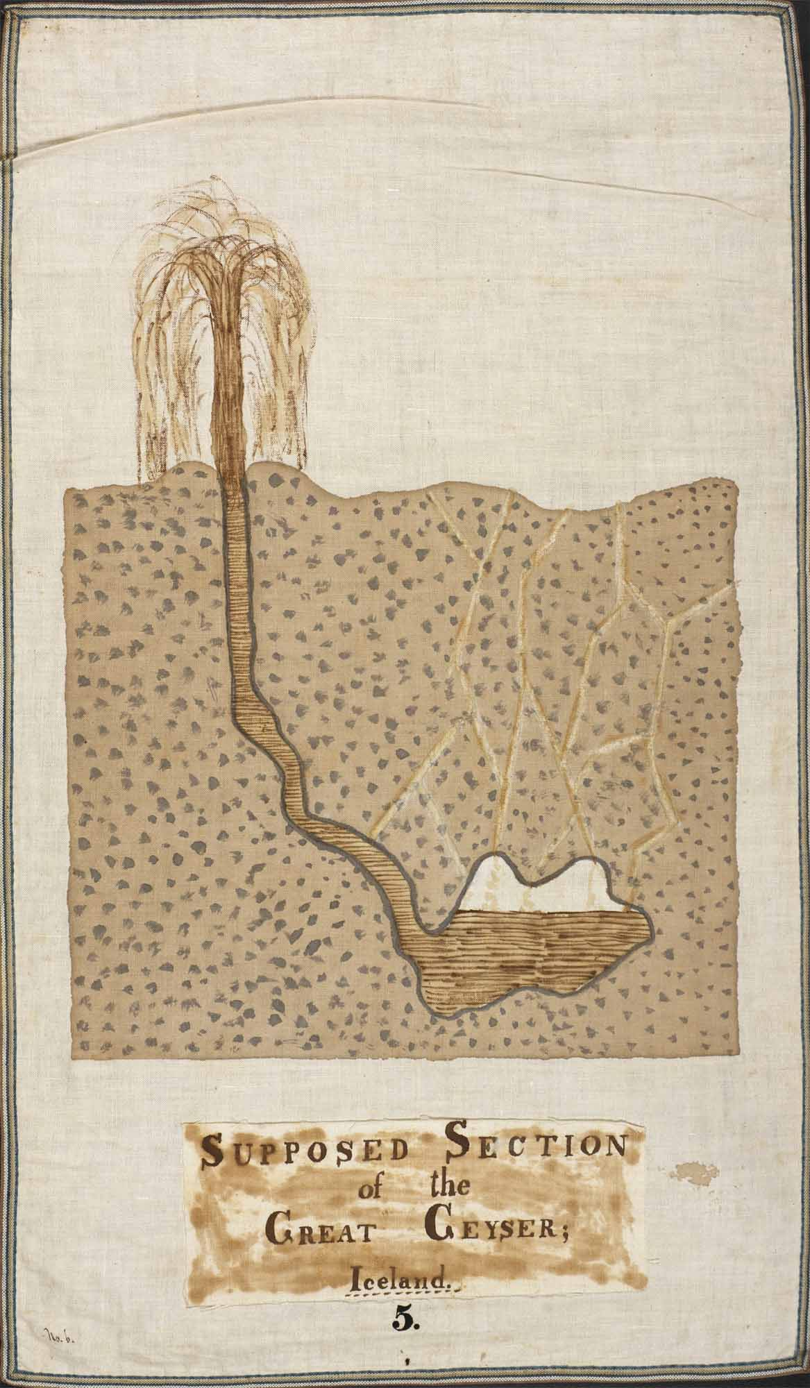 Supposed Section of the Great Geyser,  1830-40