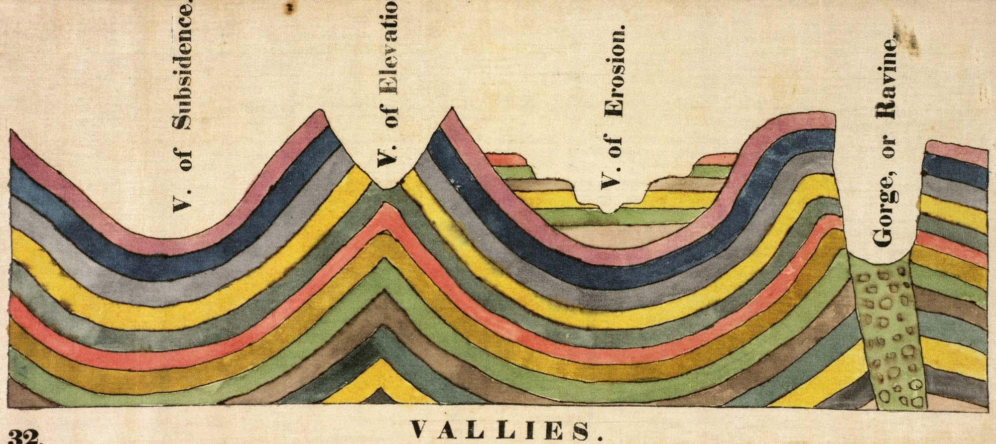 Vallies,  1828-40