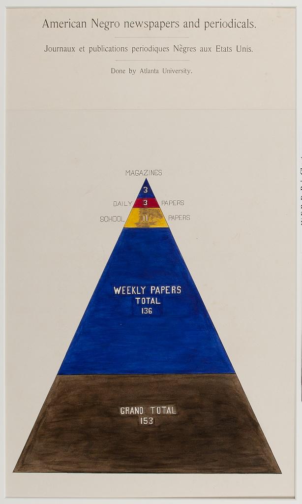 African-American-Photographs-Assembled-for-1900-Paris-Exposition-6.jpg