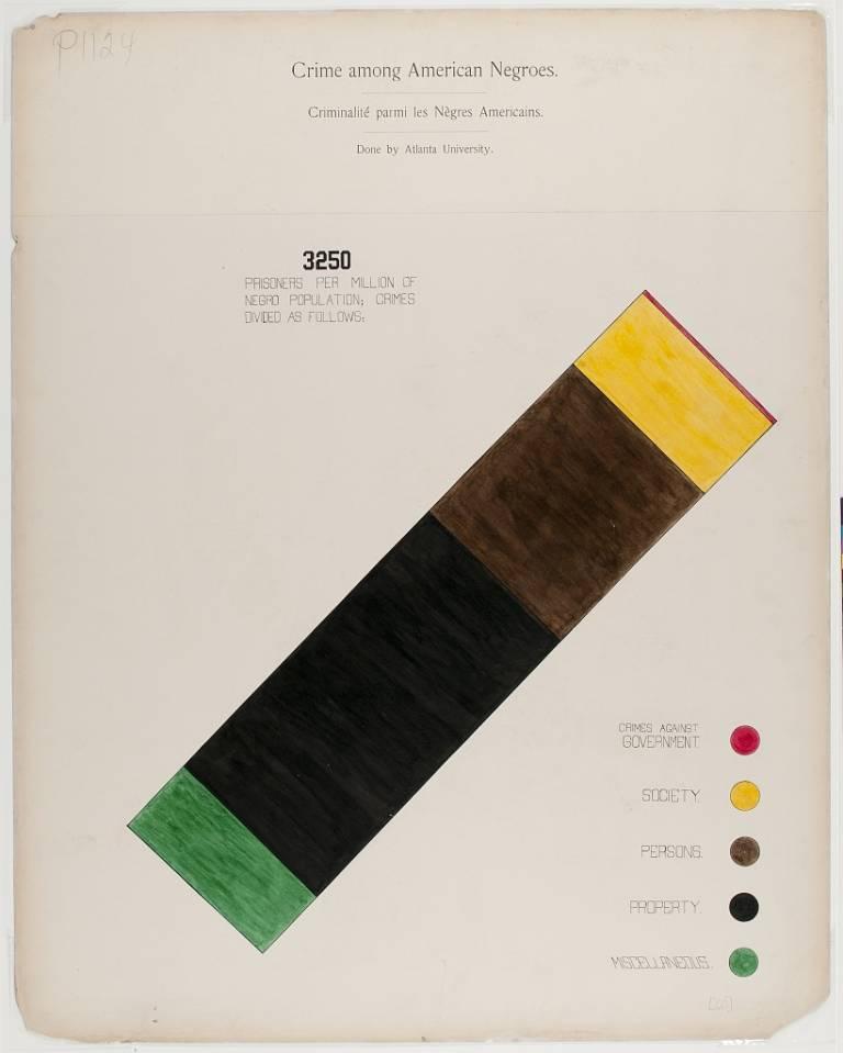African-American-Photographs-Assembled-for-1900-Paris-Exposition-7-768x959.jpg