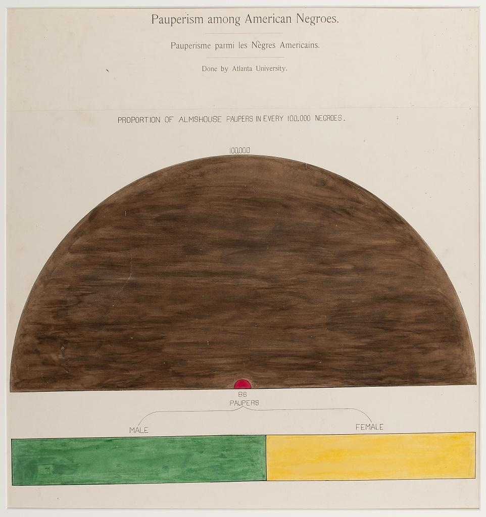 African-American-Photographs-Assembled-for-1900-Paris-Exposition-8.jpg