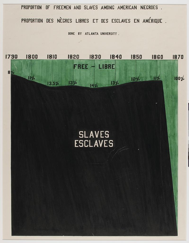 African-American-Photographs-Assembled-for-1900-Paris-Exposition-12.jpg